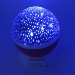 Ночник-проектор звездное небо STAR MASTER DREAM ROTATING